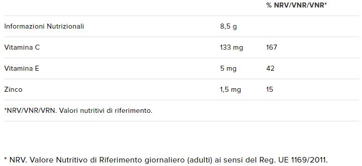 inf nutrizionali