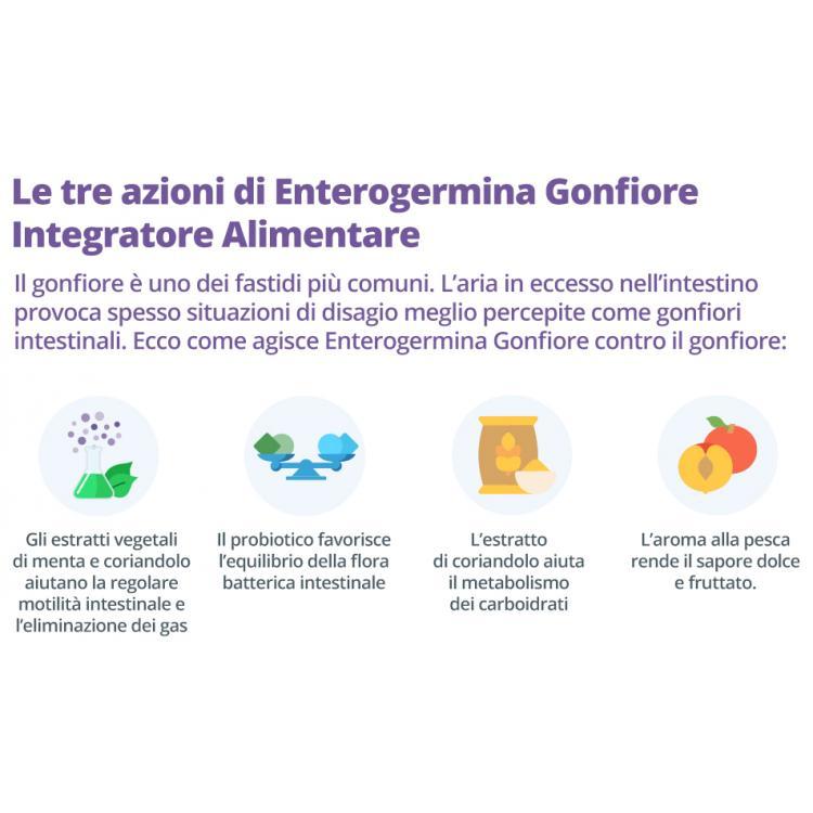 enterogermina gonfiore1
