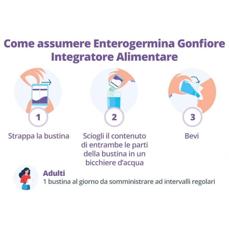 enterogermina gonfiore2